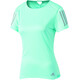 adidas Response Koszulka do biegania z krótkim rękawem Kobiety turkusowy